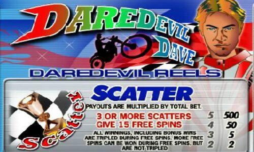 Daredevil Dave Slot Review